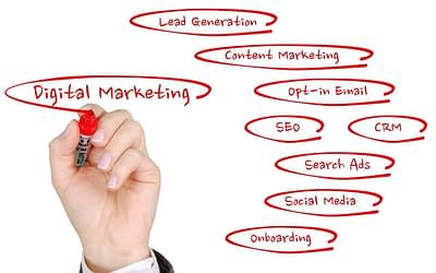 Top 3 Tips for a Well Adjusted Digital Marketing Strategy